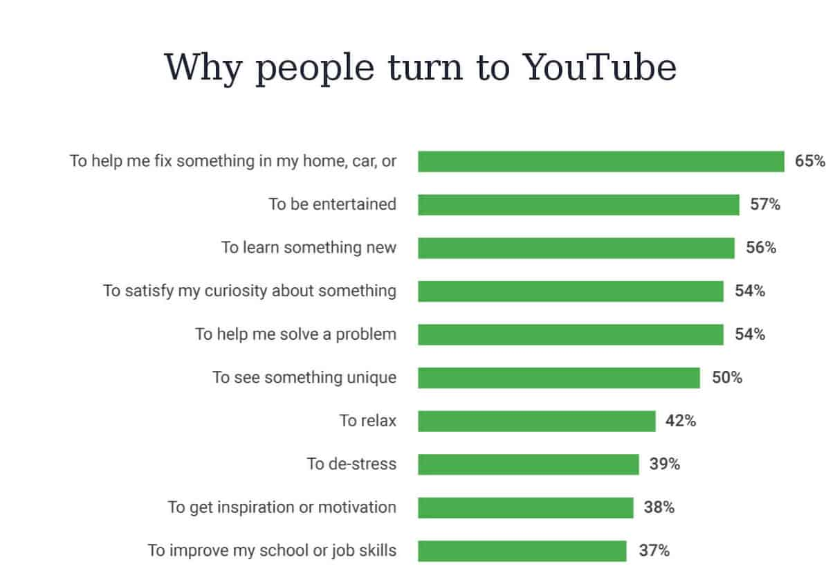 youtube-content-trends