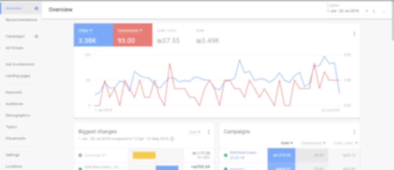 קידום ממומן בגוגל - דרך הכי מהירה לקבל חשיפה בתוצאות החיפוש בדף הראשון של גוגל.